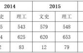 华中科技大学招生办.jpg
